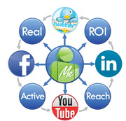 Social marketing channels
